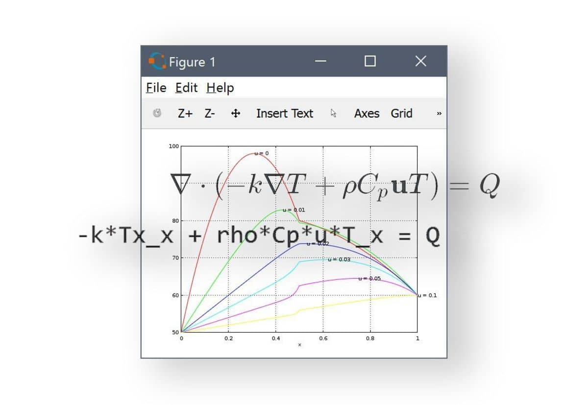 Custom Multiphysics Equations and the Weak PDE Equation Syntax