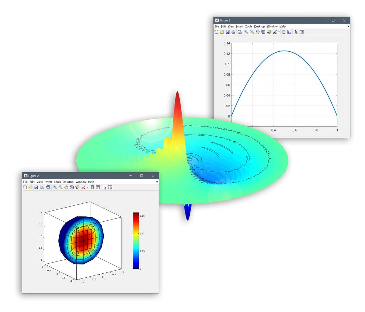 Model Showcase Image - Partial Differential Equations