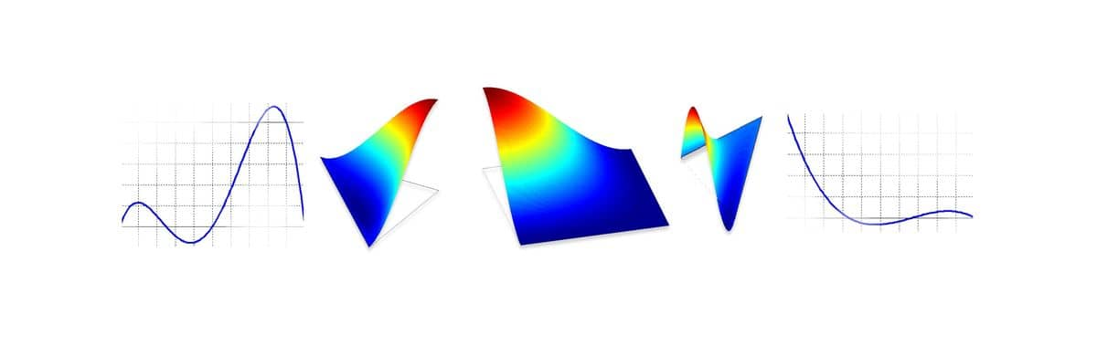 Implementing Custom User Defined FEM Shape Functions in FEATool Multiphysics