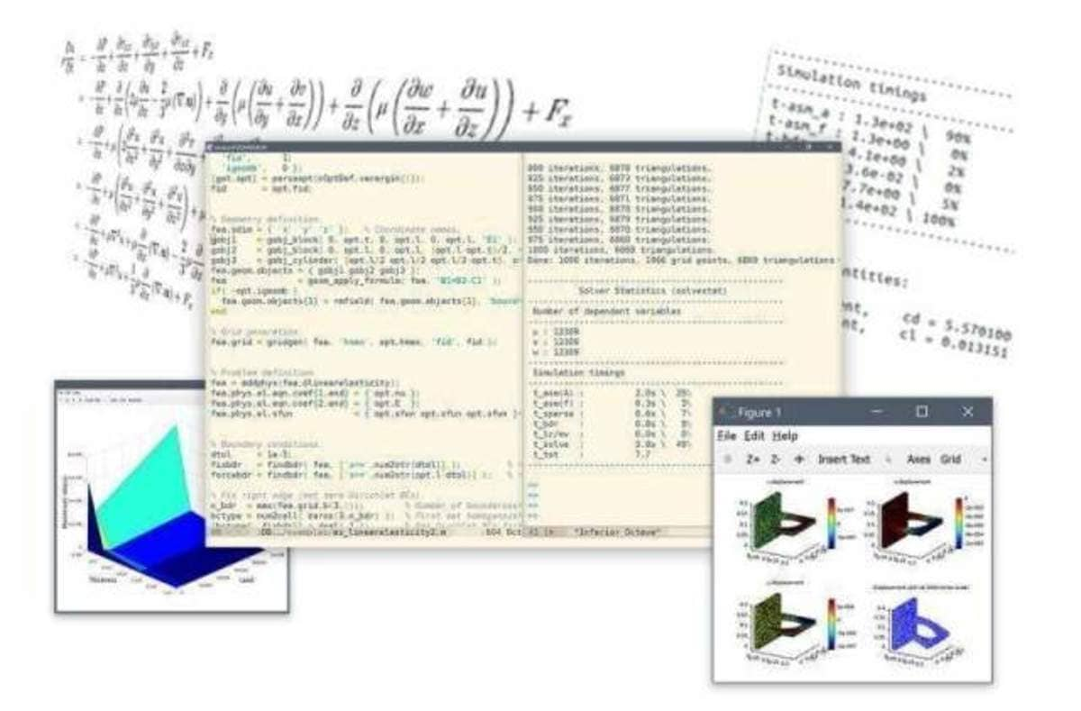FEATool Multiphysics Matlab Toolbox Features and Functionality