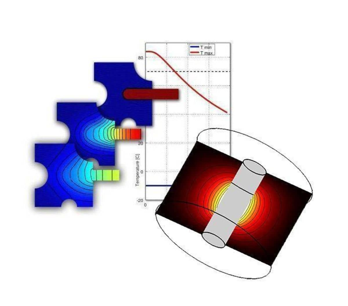 FEATool Multiphysics - Matlab Heat Transfer FEM Simulation Toolbox