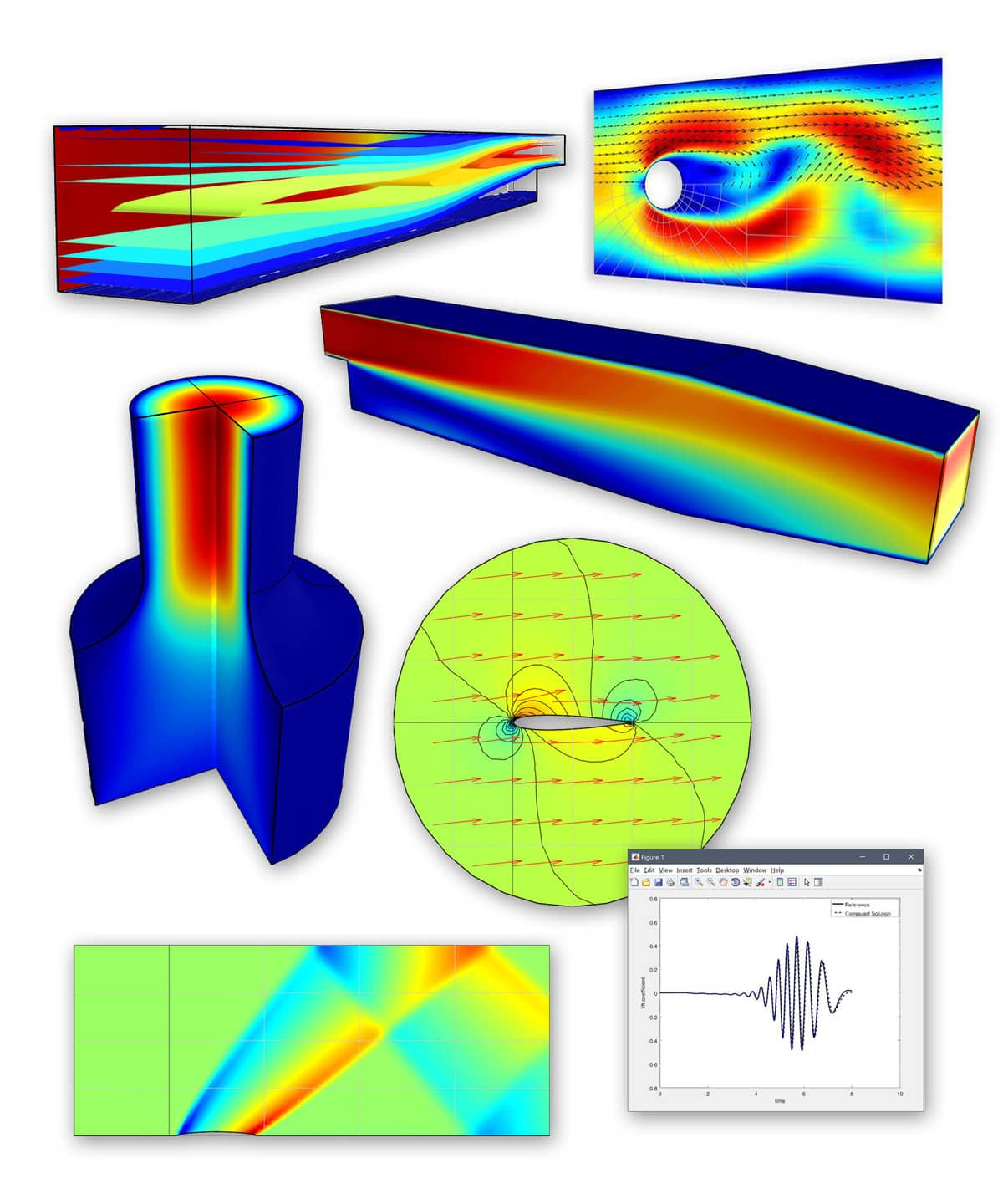 FEATool Multiphysics - Matlab CFD Toolbox