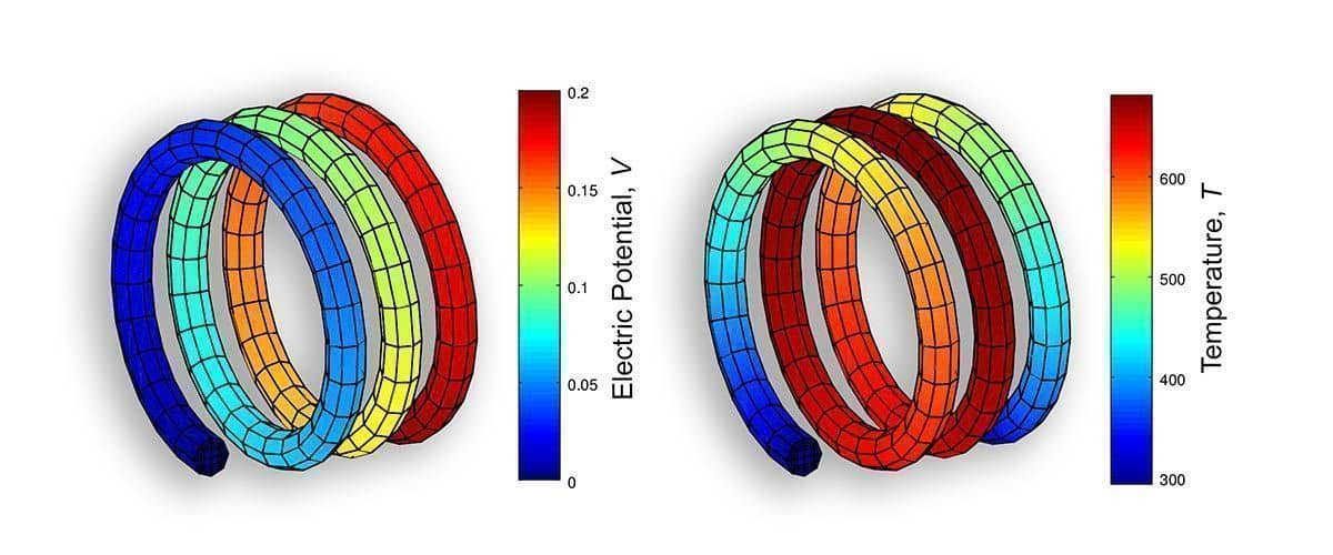 FEATool Multiphysics - Resistive Heating FEM Matlab Simulation Solution