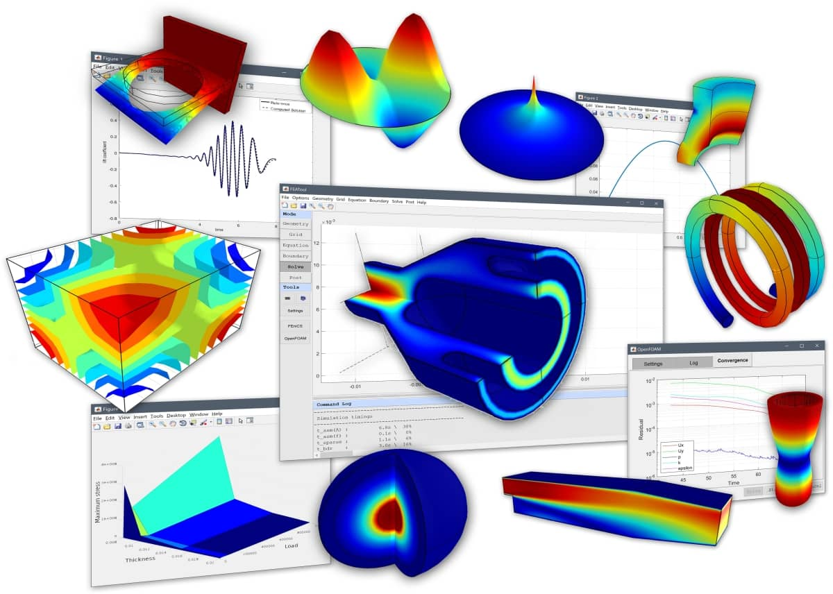 FEATool Multiphysics - Multiphysics Application Models and Examples