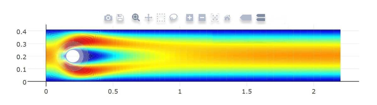 OpenFOAM, FEniCS and FEATool MATLAB CFD and Flow Solver Benchmark