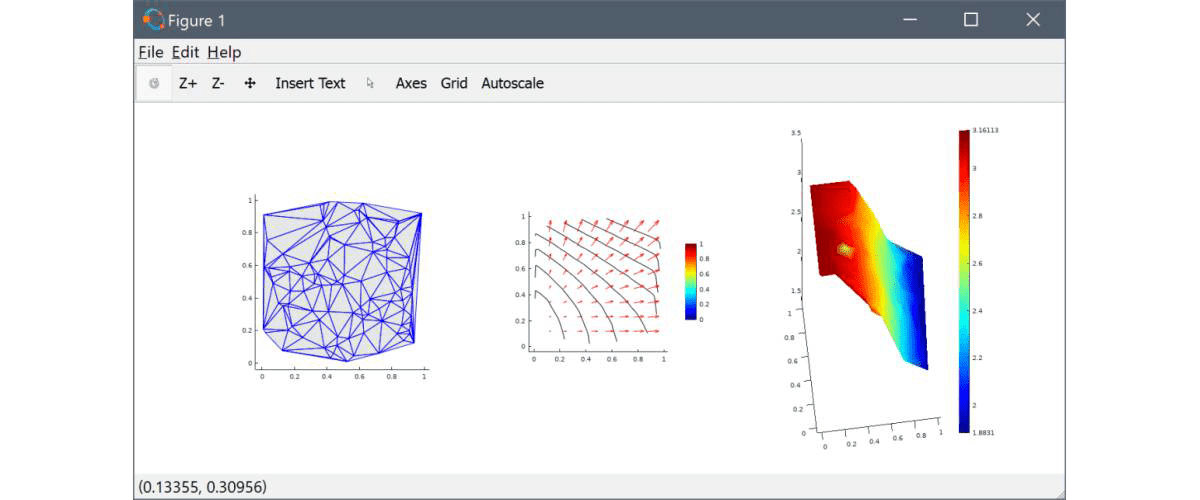 MATLAB Plot and Visualization on Unstructured Meshes and Grids