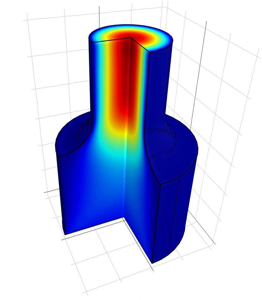 Axisymmetric Fluid Flow