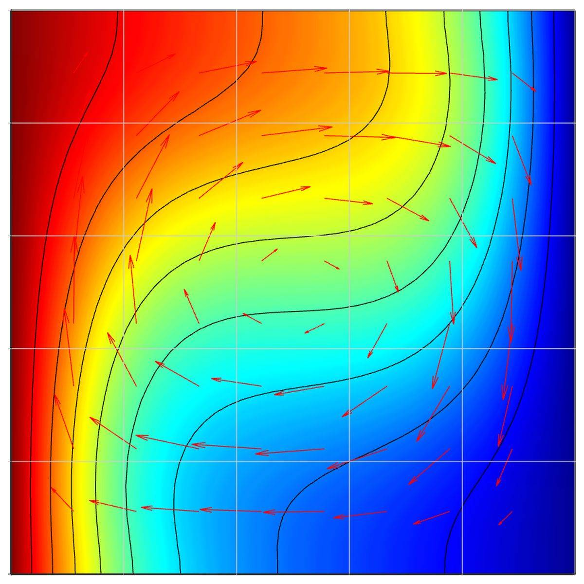 Natural Convection in a Square Cavity