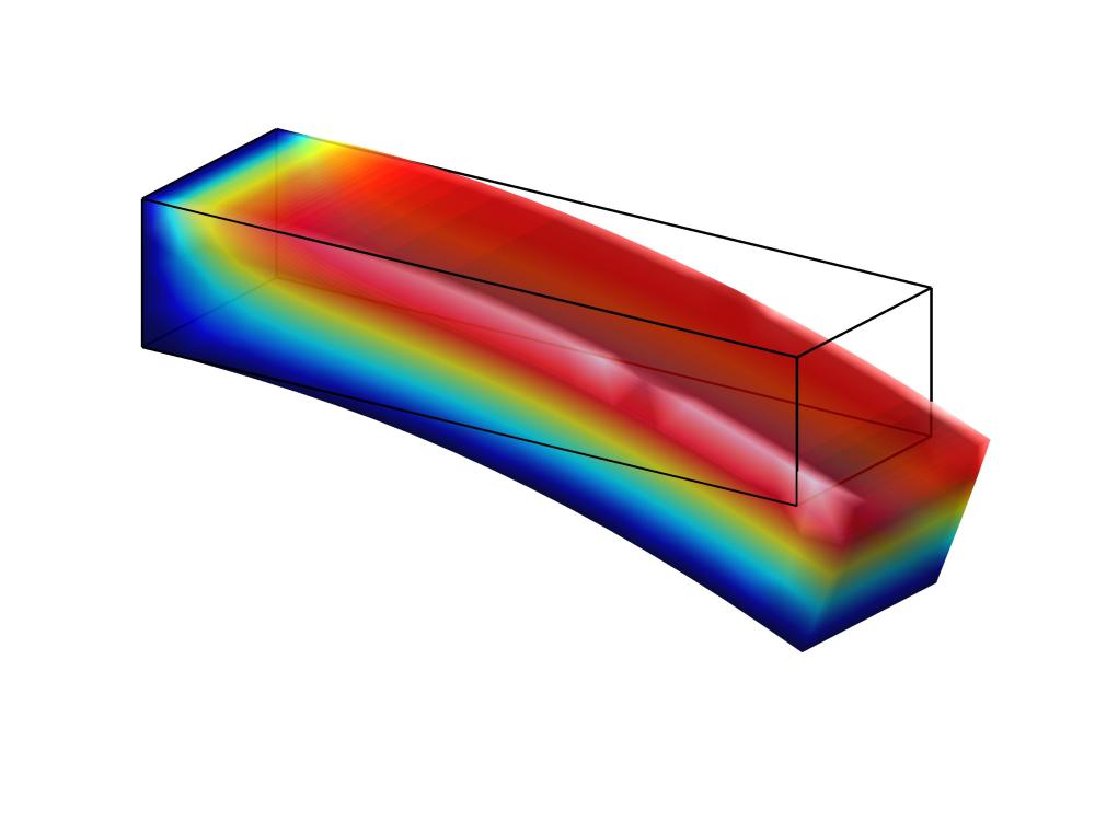 Thermo-Mechanical Bending of a Beam