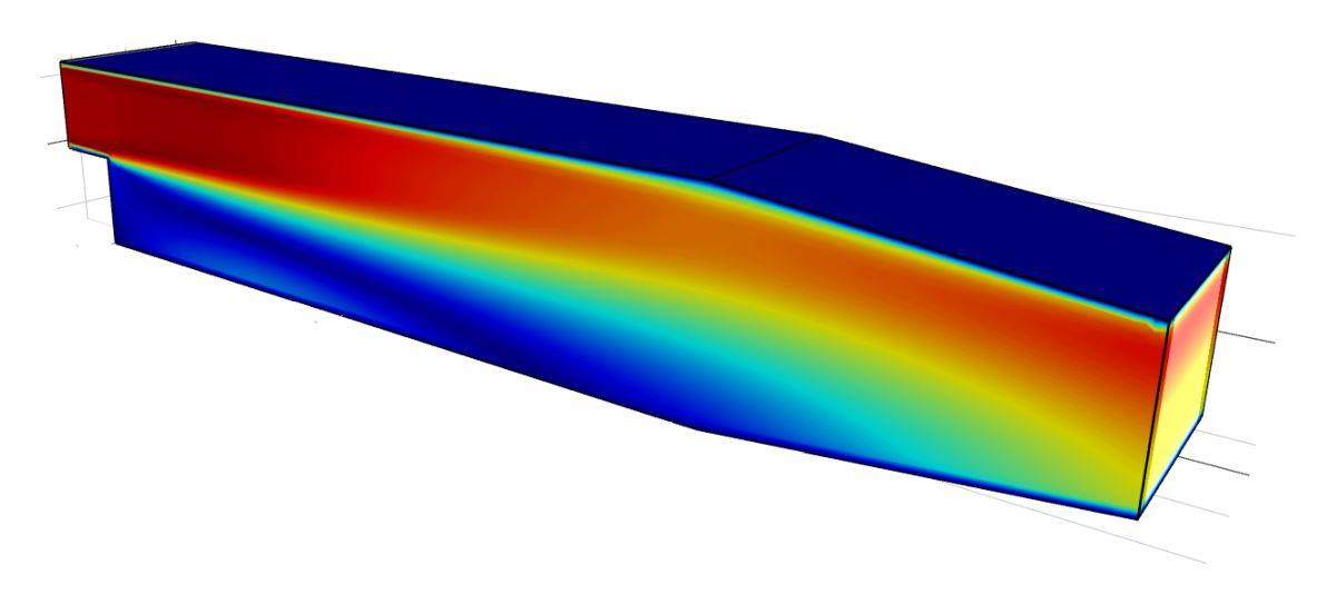 Turbulent Flow Over a Backwards Facing Step (OpenFOAM)